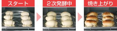 スタート→2次発酵→焼き上がり
