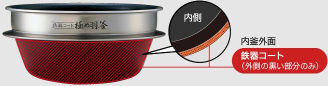 鉄器コート(外側の黒い部分のみ)